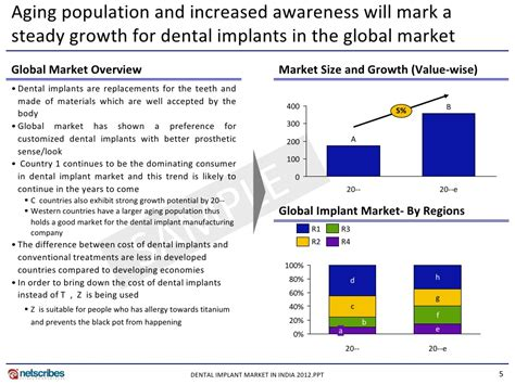 aging market in india picture 1