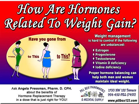 human growth hormone and weight lifting picture 7