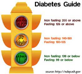 american medical diabetic diet picture 15