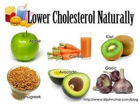 Foods that fight cholesterol picture 3