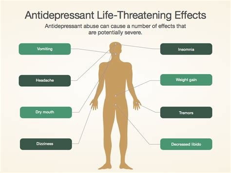 fluoxetine side effects picture 14