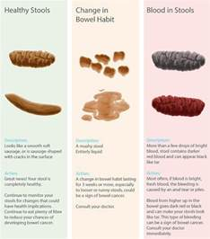 change in bowel habits picture 7