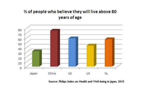 ageing problen in japan solution picture 9