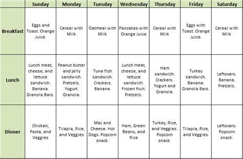 free diabetic meal menus picture 15