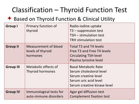 thyroid profile picture 6