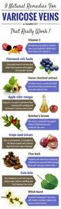 herbs for cleansing veins latest info 2015 picture 1