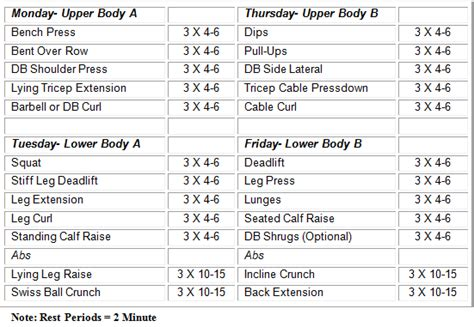 weight lifting programs picture 11