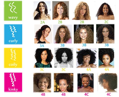 curly hair types picture 7