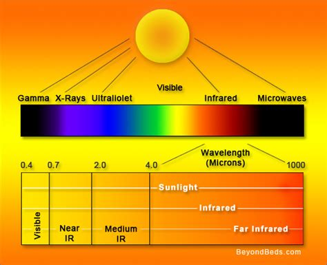 cellulite what is infrared heat picture 15