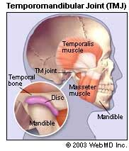 temporomandibular joint popping picture 9
