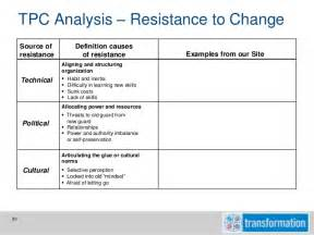 aging problem research picture 11