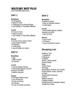 how does military diet deal with chemical breakdown picture 5