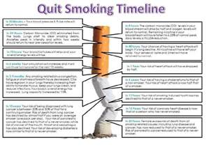 quit smoking benefits picture 7