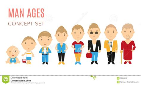 aging stages picture 11
