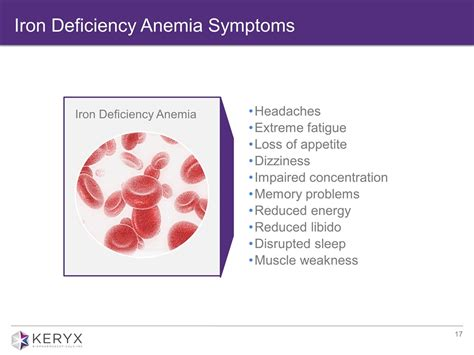iron deficiency symptoms muscle loss picture 1
