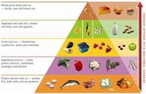 attkins diet picture 13