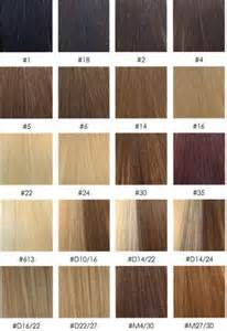 aveda hair color picture 6