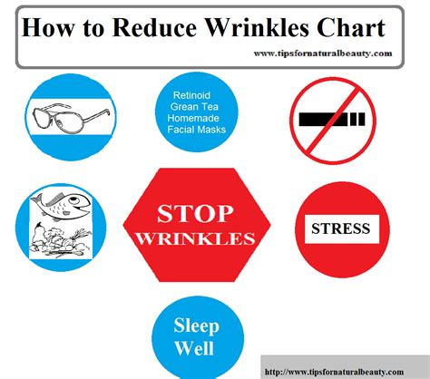 how to stop wrinkles a picture 4