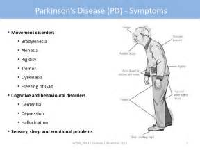 bladder problems in patients with parkinson's disease picture 6