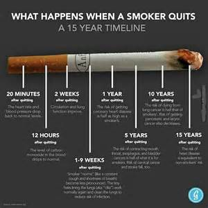 positive reasons to quit smoking picture 6