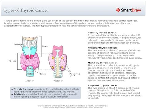 weed for thyroid tumors picture 9