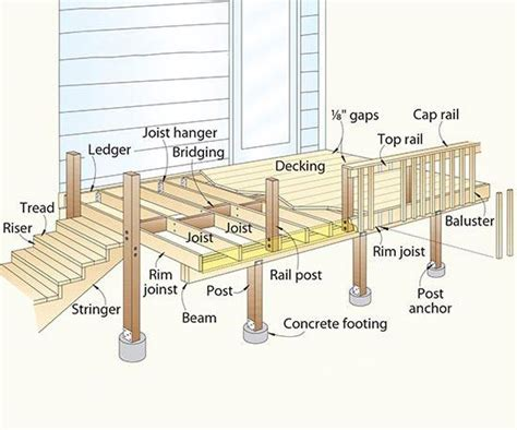 wood joints picture 11