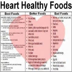 american heart diet menus picture 6