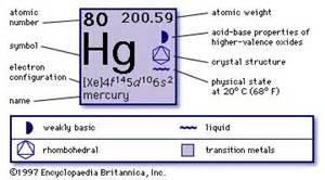 chromium compounds picture 6