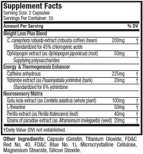 hydroxycut facts picture 2