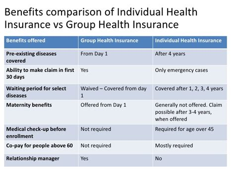 affordable individual health insurance ny picture 6