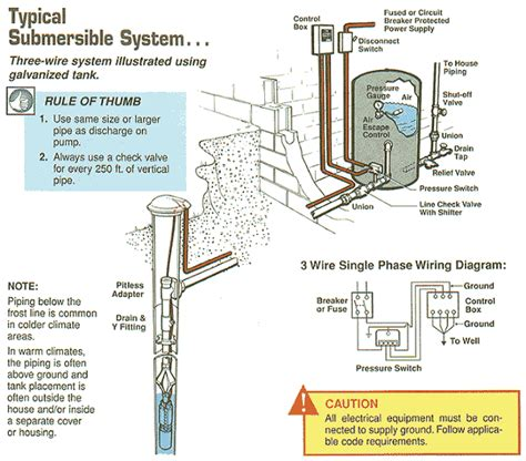 bad bladder tank on well system picture 7
