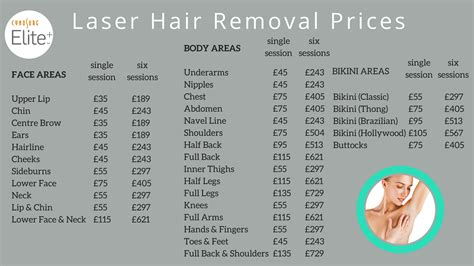 cost of hair removal picture 10