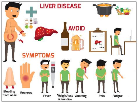 what causes liver pain during pregnancy picture 9