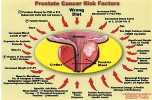 does wartrol cause prostate cancer picture 3