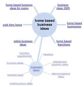 home business ideas picture 1