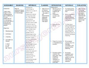 nursing care plan for genital prolapse picture 6
