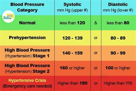 What causes your blood pressure to go low picture 11