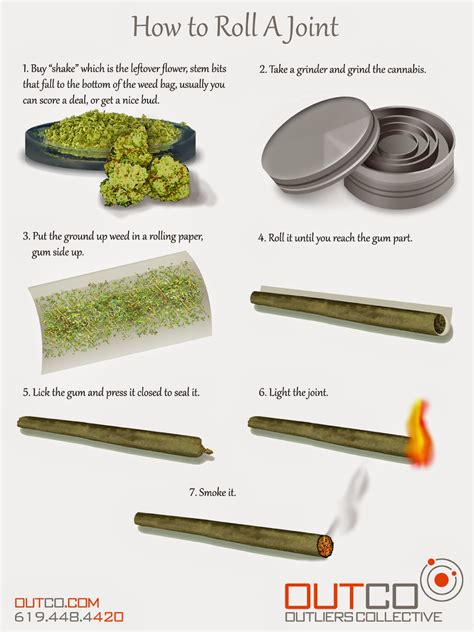 how to roll joint picture 1