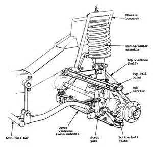 a diagram how to change ball joint on picture 3