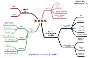 why are we not inundated with bacterial infections picture 5
