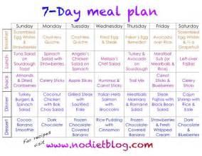 1200 calorie cardiac diet picture 5