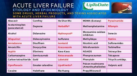 accute liver failure picture 11