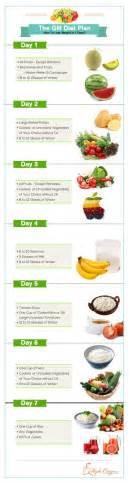 7 diet picture 9