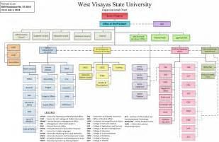 virginia health information management picture 5