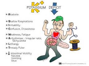 low potassium and thyroid picture 10