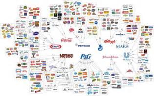 oil online shopping mumbai picture 11