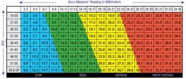 Cholesterol measurement picture 6