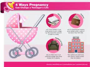 effects of ampiclox in early pregnancy picture 10