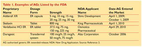 free prescription list meijer picture 6
