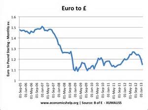 how much is provillus in euros picture 11